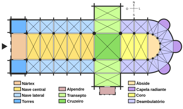 Cathedral_schematic_plan_pt_vectorial.svg