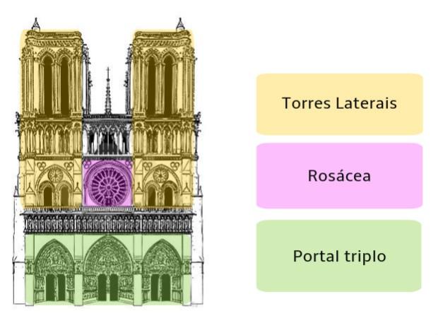 esquema-gotico-concretoemcurva
