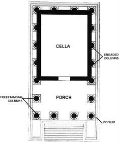 Planta do templo romano. Fonte: Desconhecida.